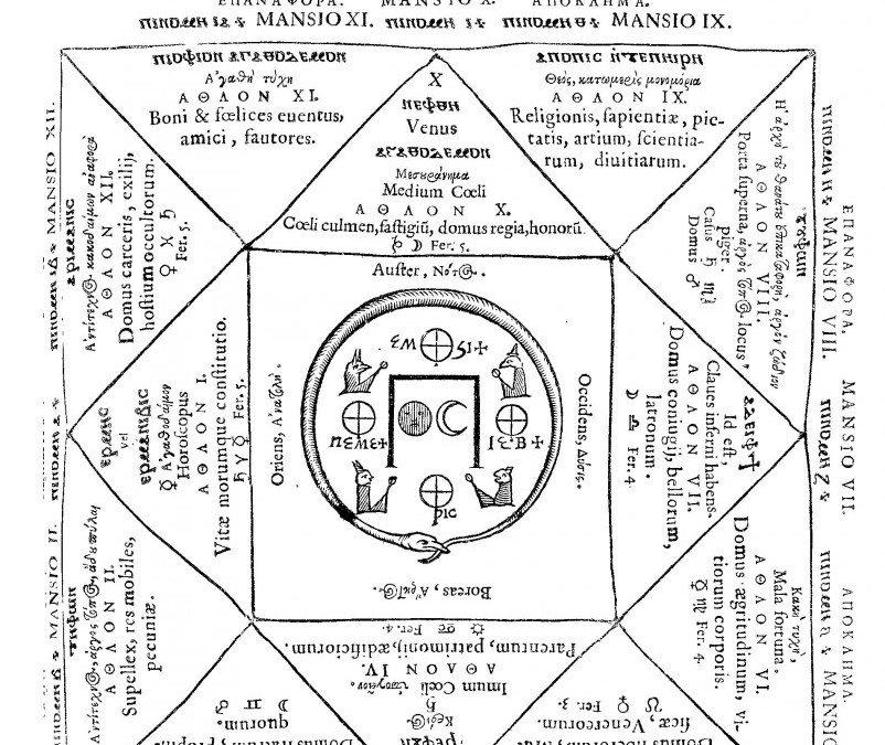 Дома гороскопа